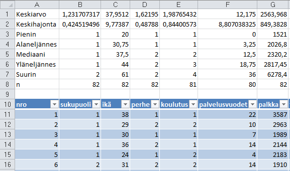 Excel vaihteluväli
